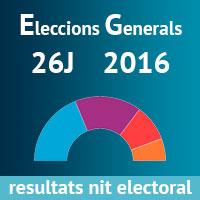 Eleccions Generals 2016
